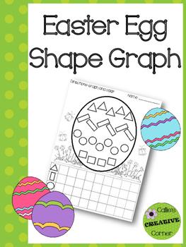 Easter Egg Shape Graphing