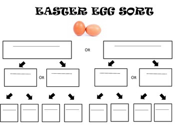 Easter Egg Sort :Using a Dichotomous Key