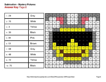 Easter Emoji: 2-digit - 1-digit Subtraction - Color-By-Number Mystery Pictures