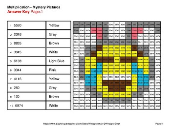 Easter Emoji: 2-digit by 2-digit Multiplication Color-By-Number Mystery Pictures