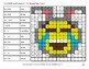 Easter Emoji: Binary Numbers - Mystery Pictures / Color By Number