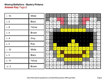 Easter Emoji Math: Missing Multipliers - Color-By-Number Mystery Pictures