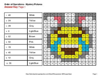 Easter Emoji: Order Of Operations - Color-By-Number Math Mystery Pictures