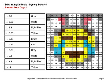Easter Emoji: Subtracting Decimals - Color-By-Number Mystery Pictures