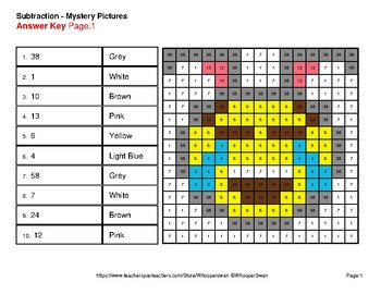 Easter Emoji: Three 2-digit Subtraction - Color-By-Number Mystery Pictures