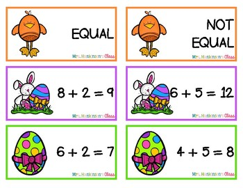 Easter Equality Unit