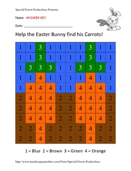 Easter FREE - Carrots - Color By Numbers!