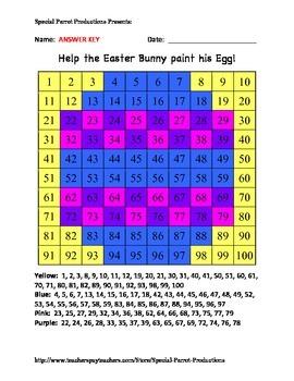 Easter - Egg - Hundreds Chart!