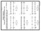 Easter Fraction Task Cards & Worksheets