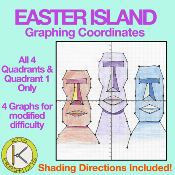 Easter Island: Graphing Coordinates Math & Art Activity