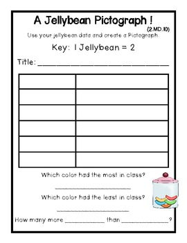Easter: Jars of Jellybean Math Centers: Common Core Aligned for 2.MD