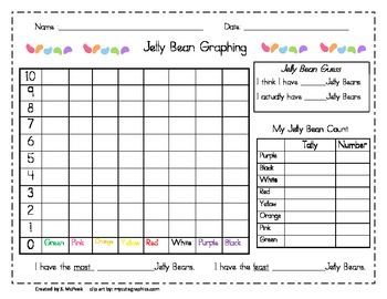 Easter- Jelly Bean Graphing
