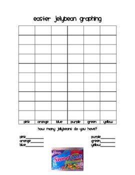 Easter Jelly Bean Graphing Fun