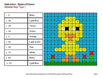 Easter Math: 2-digit - 1-digit Subtraction - Color-By-Number Mystery Pictures
