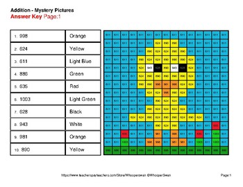 Easter Math: 3-digit + 1-digit Addition - Color-By-Number Mystery Pictures