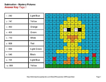 Easter Math: 3-digit - 2-digit Subtraction - Color-By-Number Mystery Pictures