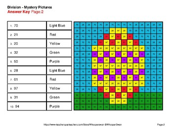 Easter Math: 3-digit by 1-digit Division - Color-By-Number Mystery Pictures