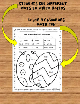 Easter Math Activities Ratios