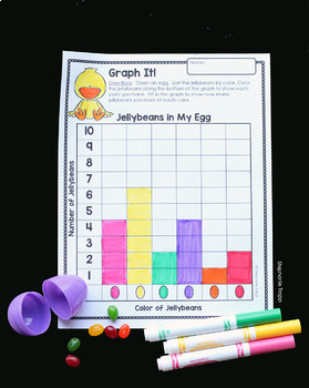 Easter Math Activities for Second and Third Grade