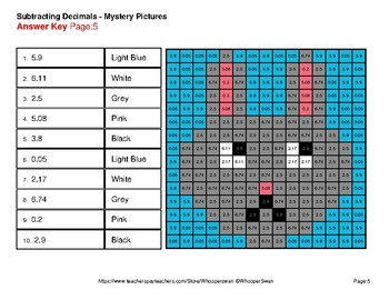 Easter Math: Subtracting Decimals - Color-By-Number Mystery Pictures