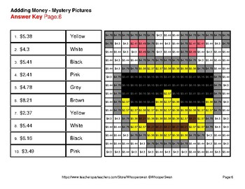 Easter Math: Adding Money - Color-By-Number Mystery Pictures