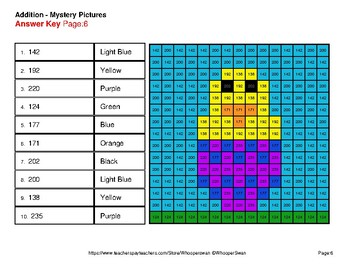 Mystery Pictures Worksheets