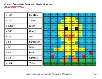 Easter Math: Decimals To Fractions - Color-By-Number Mystery Pictures