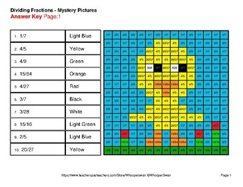 Easter Math: Dividing Fractions - Color-By-Number Mystery Pictures