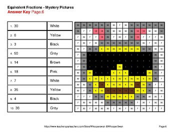 Easter Math: Equivalent Fractions - Color-By-Number Mystery Pictures