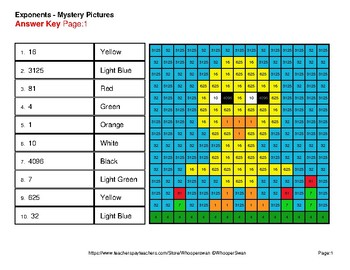 Easter Math: Exponents - Color-By-Number Mystery Pictures