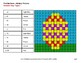 Easter Math: Find the Mean - Color-By-Number Mystery Pictures
