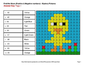 Easter Math: Find the Mean (average) - Color-By-Number Mystery Pictures