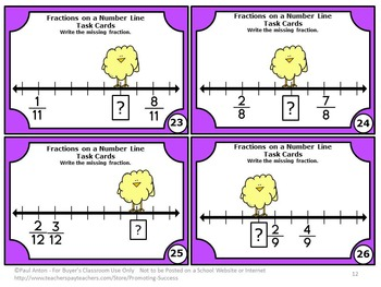 3rd Grade Easter Math Activities, Fractions on a Number Line Task Cards
