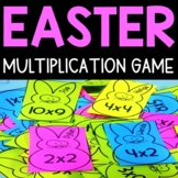 Easter Multiplication Facts