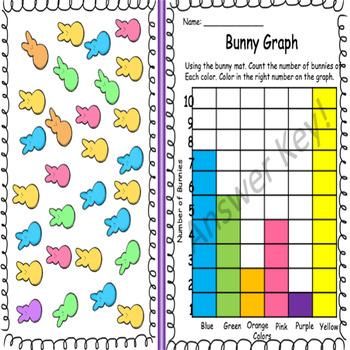 Spring Math Games/Centers Worksheets - Data Management