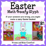 Easter Math Goofy Glyph (8th Grade Common Core) Distance Learning