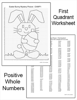 Easter Math Coordinate Graphing Ordered Pairs Bunny Mystery Picture
