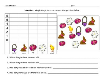 Easter Math Graphing Morning Work Homework Worksheet