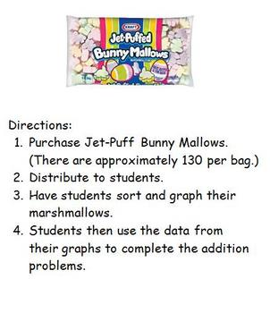 Easter Math - Graphing and Adding Bunny Marshmallows
