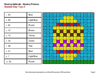 Easter Math: Missing Addends - Color-By-Number Mystery Pictures