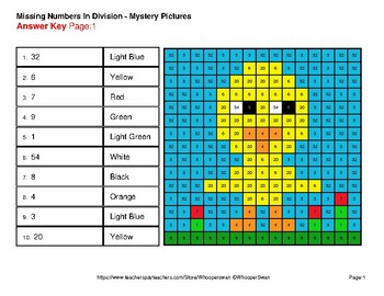 Easter Math: Missing Numbers Division - Color-By-Number Mystery Pictures
