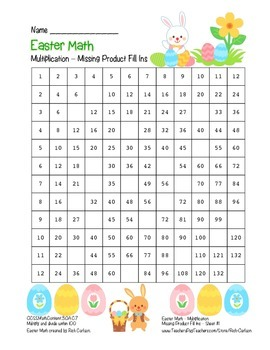 """""""Easter Math"""" Multiplication Product Fill Ins #1 Easy (bla"""