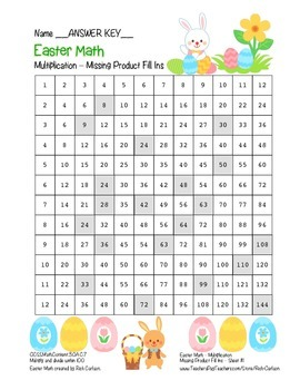"""""""Easter Math"""" Multiplication Product Fill Ins #1  Easy (color)"""