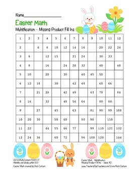 """""""Easter Math"""" Multiplication Product Fill Ins #2 Hard (color)"""