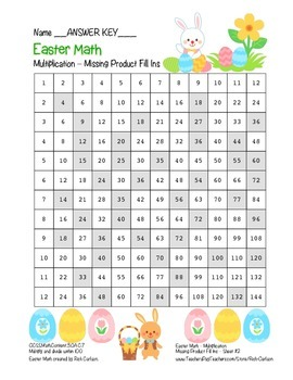 """Easter Math"" Multiplication Product Fill Ins #2 Hard (color)"