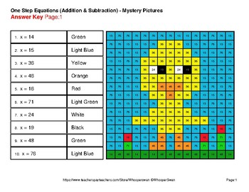 Easter Math: One Step Equation Addition & Subtraction - Mystery Pictures