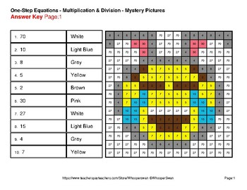 Easter Math: One Step Equations: Multiplication & Division - Mystery Pictures