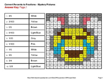 Easter Math: Percents to Fractions - Color-By-Number Mystery Pictures