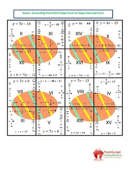 Easter Math Puzzle - Point Slope Form to Slope Intercept Form