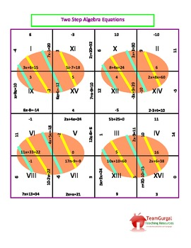 Easter Math Puzzle - Two Step Equations